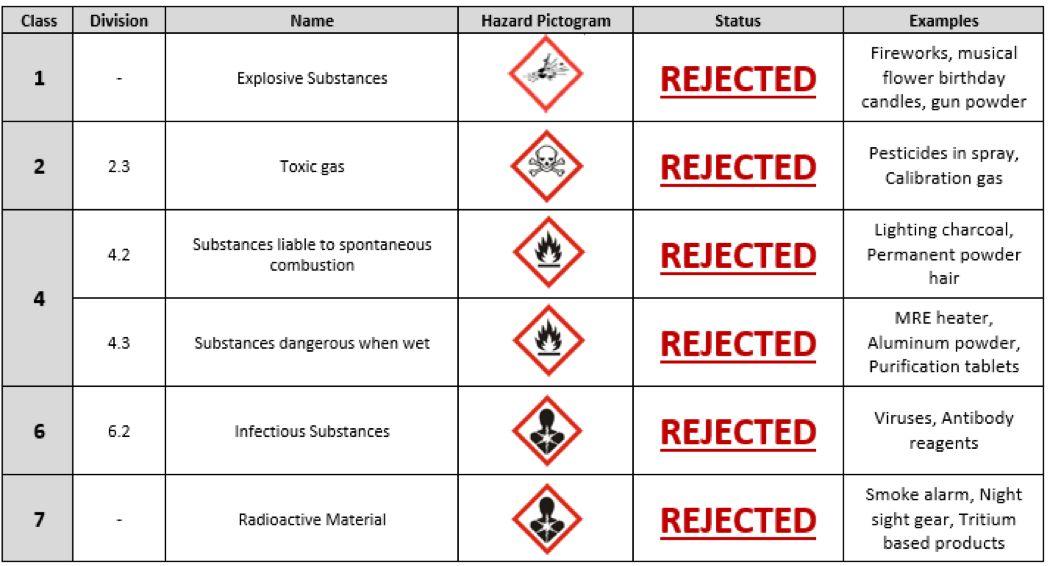 销售暂停和产品下架风险预警|你不能不知的6条亚马逊政策红线
